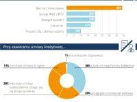 Infografika_aktywność finansowa seniorów_13112019